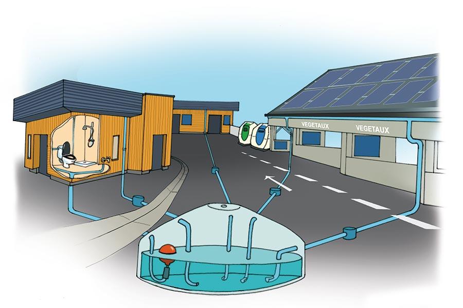 déchetterie de vandœuvre schéma de récupération d'eau