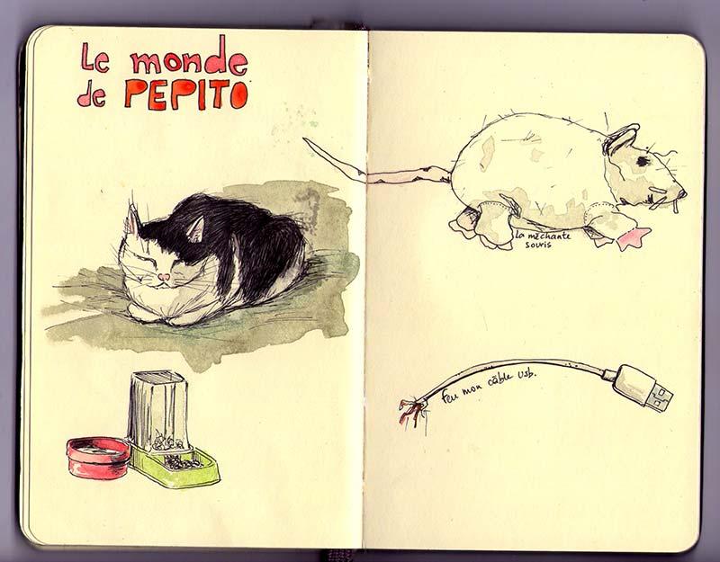 LE MONDE DE PEPITO