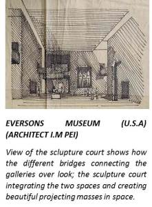 EVERSONS MUSEUM