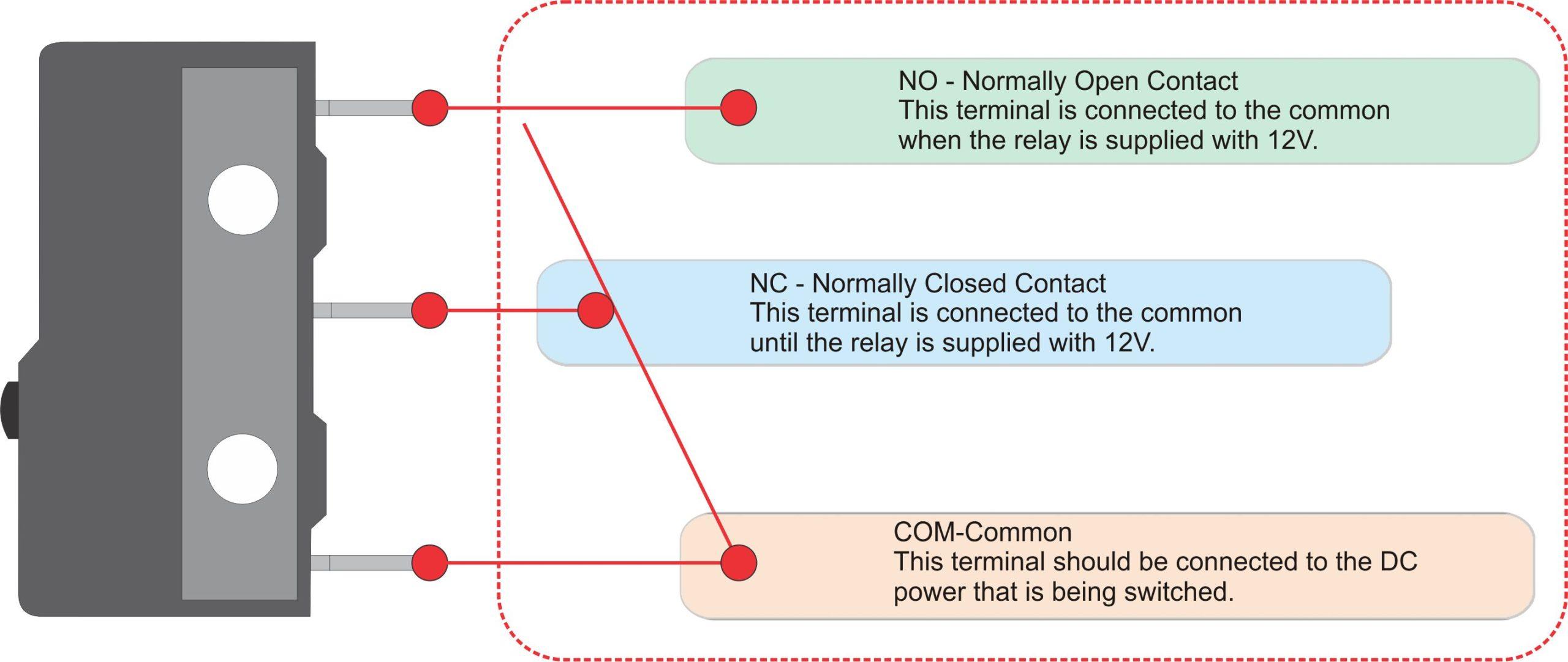 Switch Wiring Diagram Forward Reverse On Spdt Rocker Switch Wiring