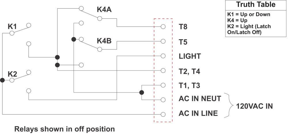 medium resolution of lrf120vpr1l