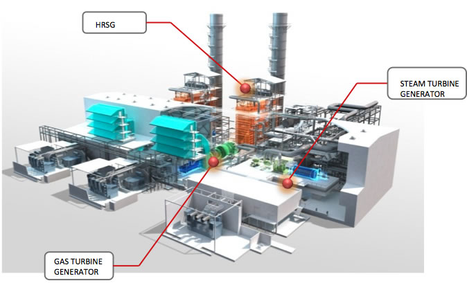 oil refinery layout diagram wiring of 3 way switches to lights gamank group - cogeneration power plant