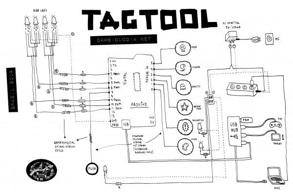 Tagtool – Página: 4