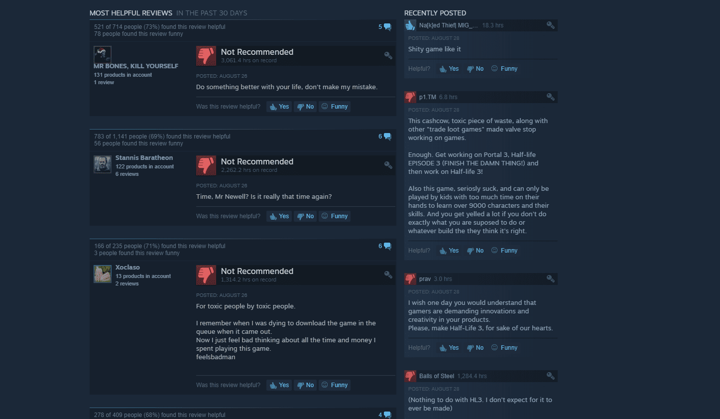 dota 2 is getting negative reviews on steam because of half life 3