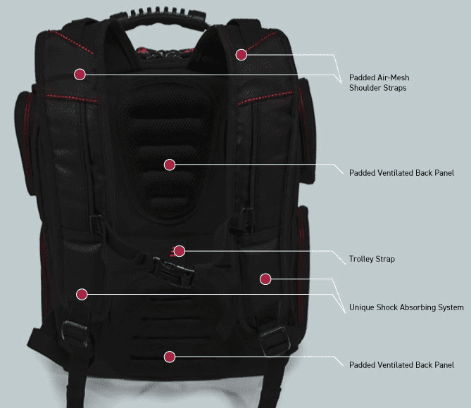 Mobile Edge CORE Gaming Backpack - Review - Gambit Magazine