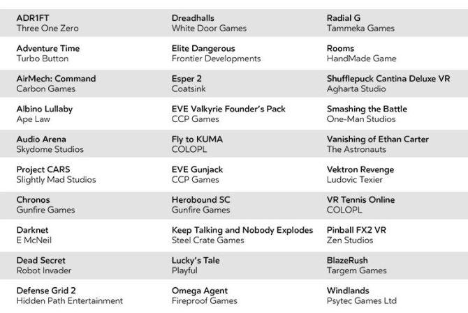 Oculus Rift - Launchgames - List of 30 Games
