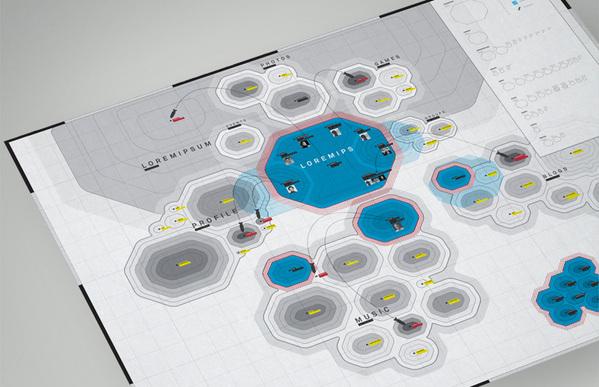 company strategy map
