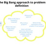 The Big Bang approach to problem definition
