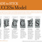 So what? Finding a hook for your idea is an innovation imperative