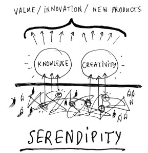 serendipity for innovation