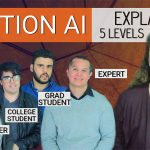 Emotional Artificial Intelligence Explained in 5 Levels of Complexity
