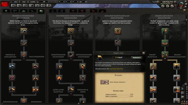 Download Hearts of Iron IV Online v1 6 0 + OnLine | Game3rb