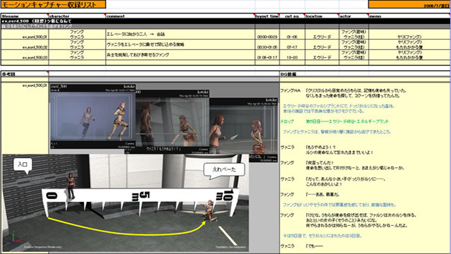 Final Fantasy XIII Layout Board