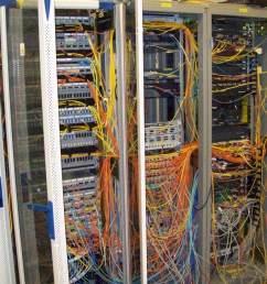 crazy wiring serveer [ 2848 x 1896 Pixel ]