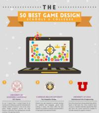 The 75 Best Video Game Development Schools (US & World ...