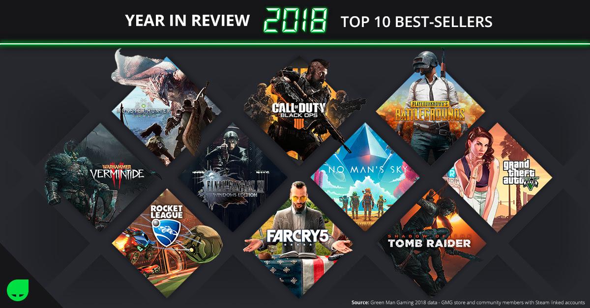 2018年Steam數據:游戲時長激增88%,《CS:GO》2億小時排名第一   GameLook   中國領先的游戲產業媒體