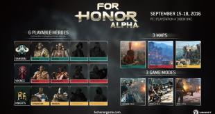 gamelover For Honor Alpha Test