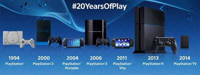 history of playstation 1