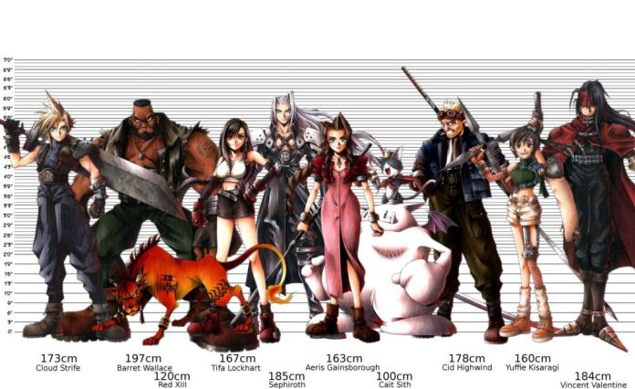 最終幻想7 攻略 Final Fantasy VII Remake 全關卡流程+全劇情流程(下)