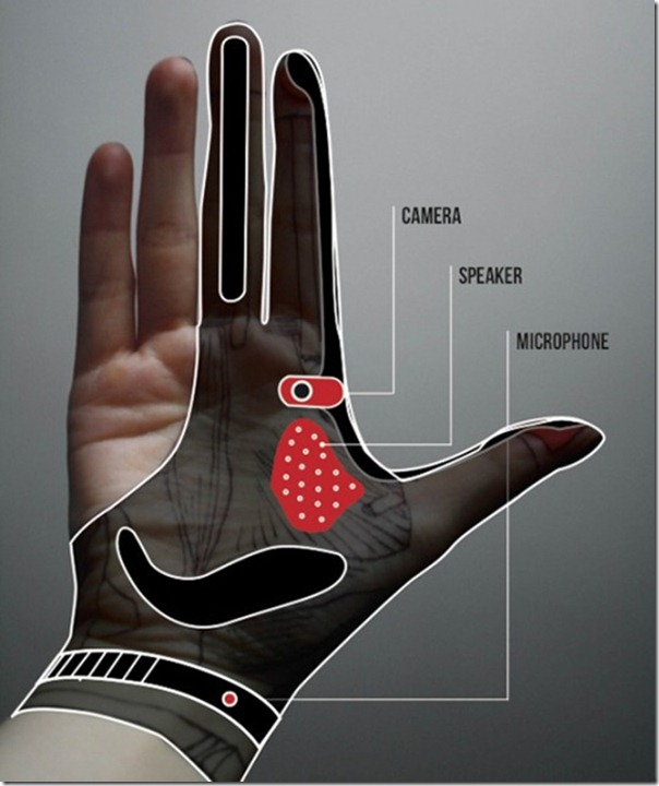 Future-and-What-it-Holds-–-Smart-Glove-4