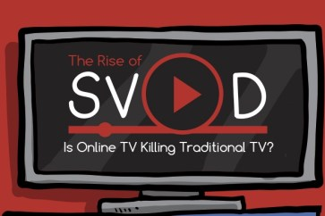 Rise of Subscription Video on Demand
