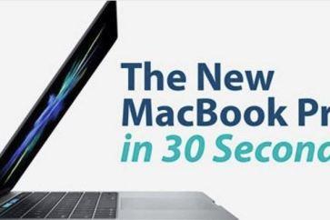 New MacBook Pro Features
