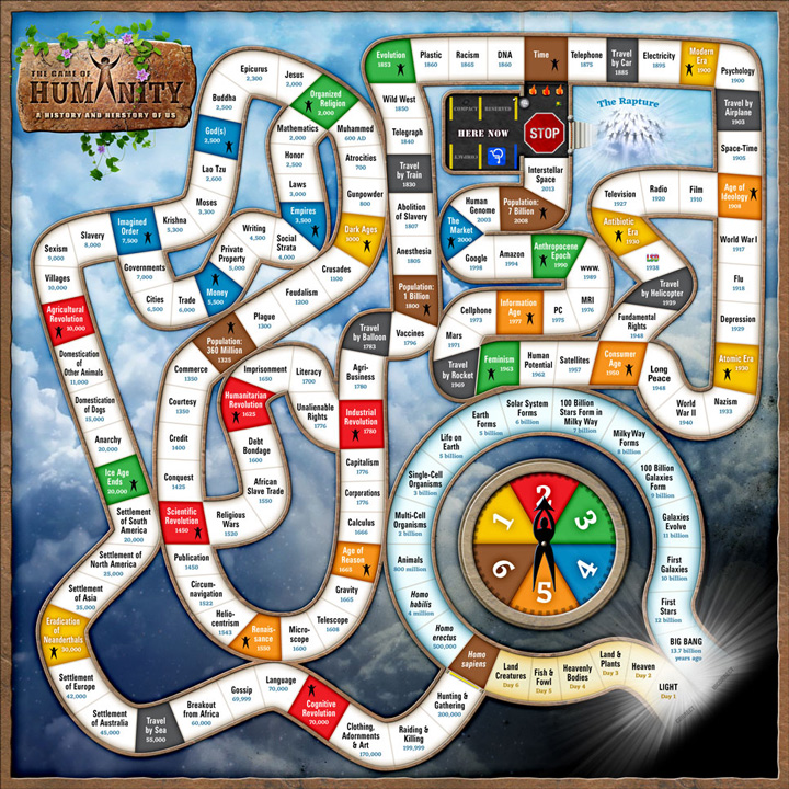humanity-game-board_720