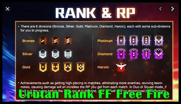 Urutan Rank FF Free Fire