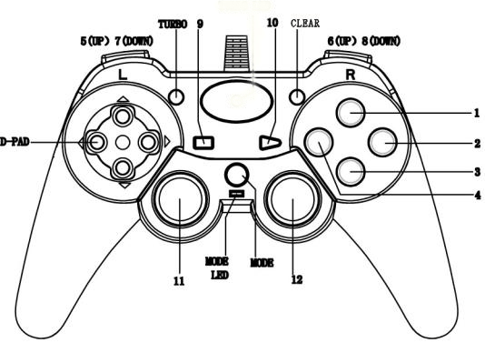 Wireless Gamepad Diagram