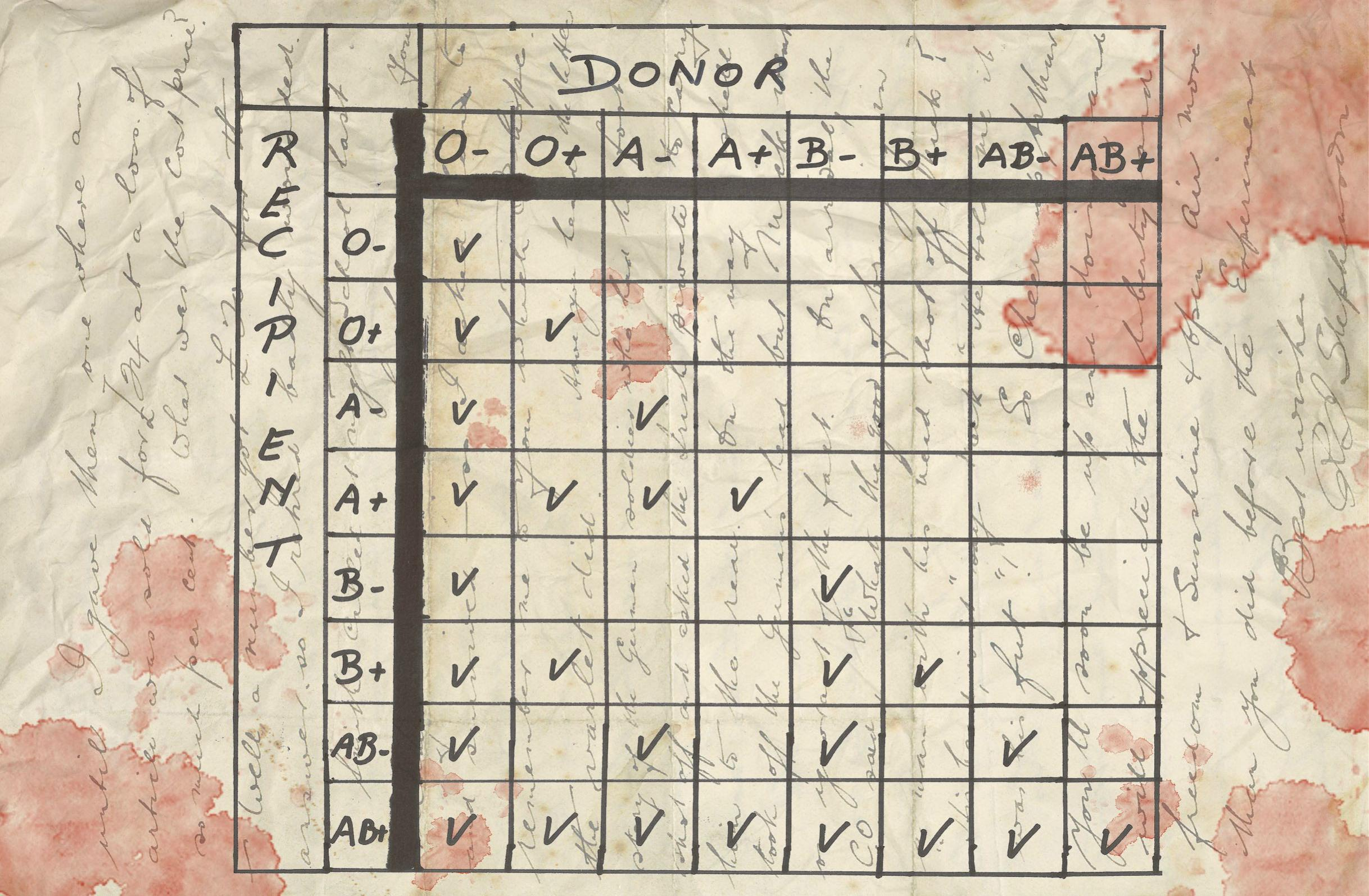 DayZ Blood Chart and Types Guide - GamePretty