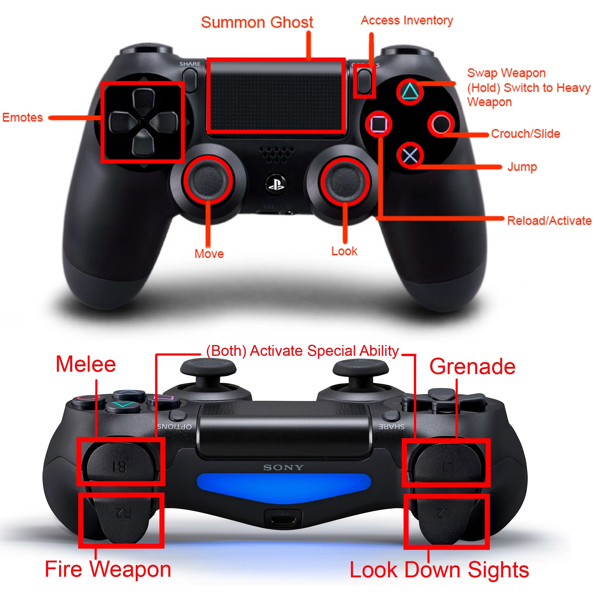 diagram of playstation 3 crossover wiring car audio new destiny info ps4 lead platform accusation