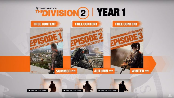 The Division 2 - DLC - Episodio 1