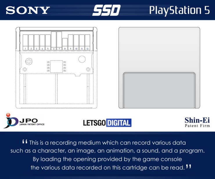 PlayStation 5 - PS5