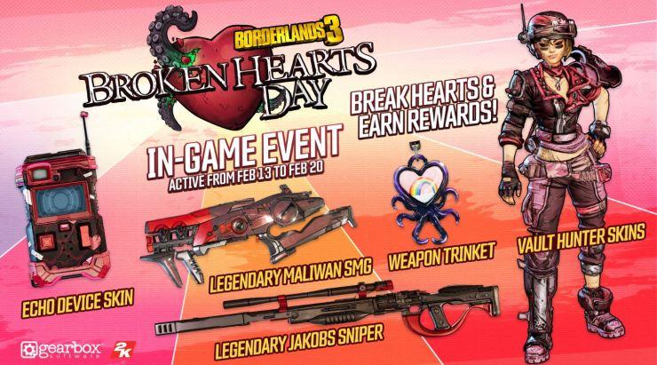 Recompensas día de los corazones rotos Borderlands 3