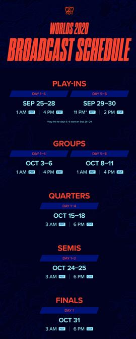 Worlds 2020 Calendario grupos