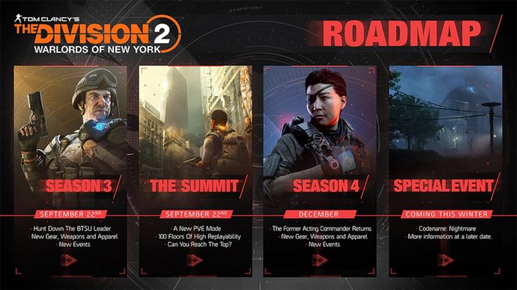 The Division 2 codename nightmare