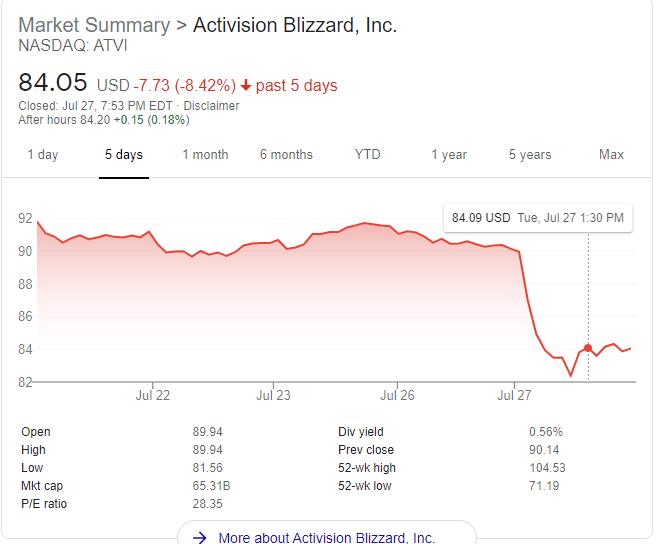 World of Warcraft WoW eliminará referencias inapropiadas tras anuncio de protestas de empleados y comunicado del CEO de Activision Blizzard Bobby Kotick