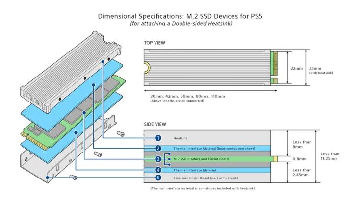 PS5 PlayStation 5 actualización software beta ssd m.2 ampliar expandir almacenamiento