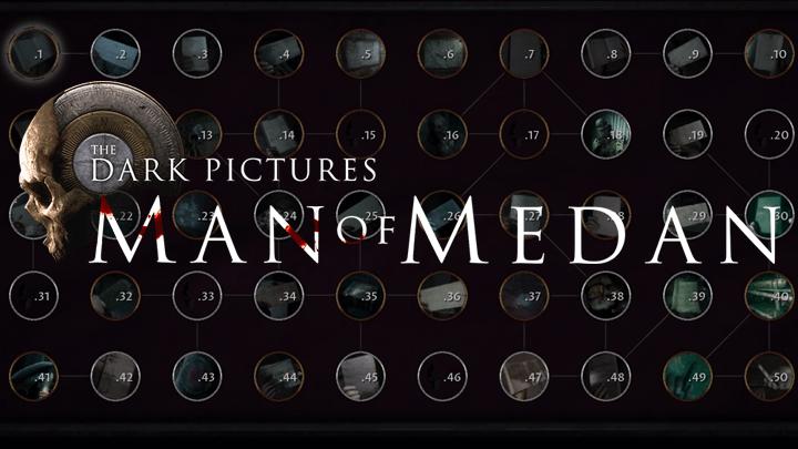 The Dark Pictures Anthology Man of Medan secrets
