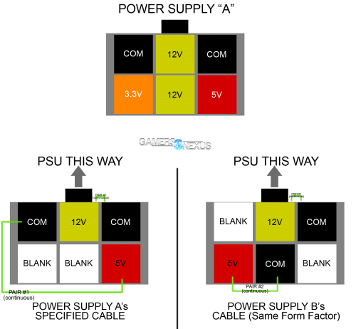 small resolution of power supply pinout sample 1
