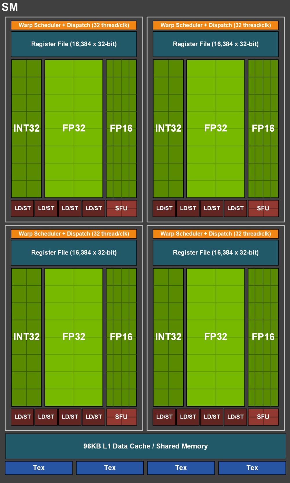 medium resolution of tu116 block diagram gtx 1660ti