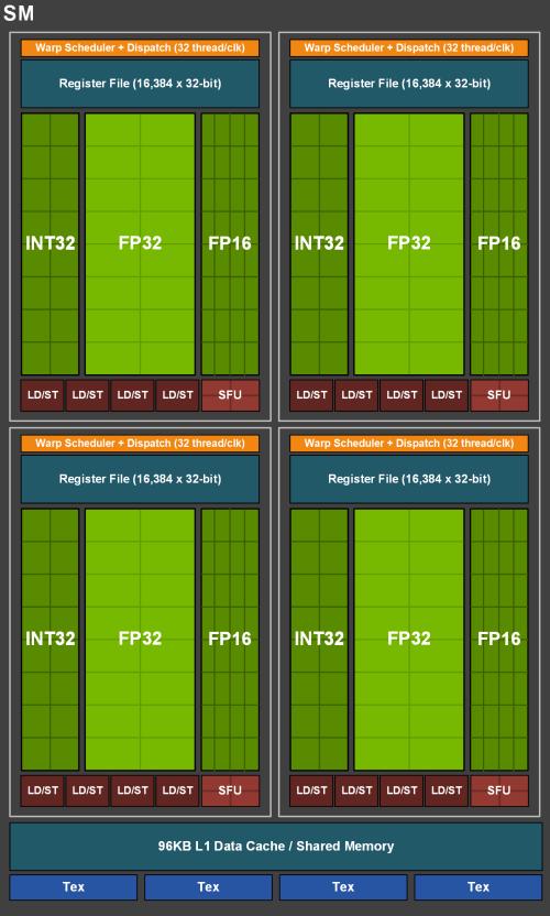 small resolution of tu116 block diagram gtx 1660ti