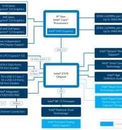 what is a chipset amd vs intel z390 vs z490 etc [ 1200 x 1068 Pixel ]