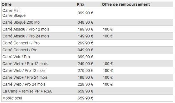 prix-htc-x HTC One X: Tarifs chez SFR