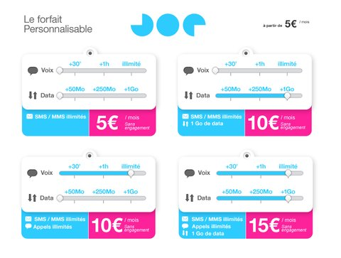 photo-exemples-de-forfaits-personnalises-joe-mobile Joe Mobile actualise son offre