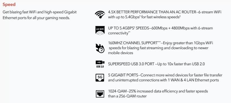 Netgear XR1000 Pro