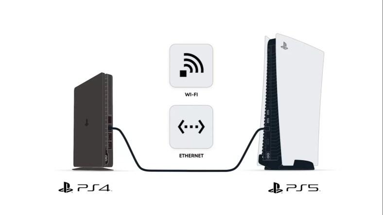 Panduan Transfer Data PS5