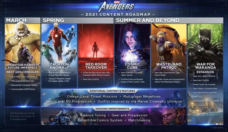 Avengers Black Panther dari Marvel