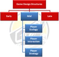 midgamestructures