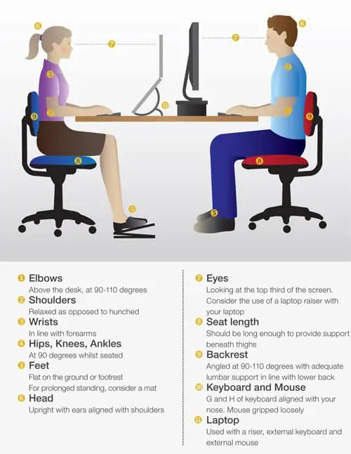 healthiest way to sit at a computer
